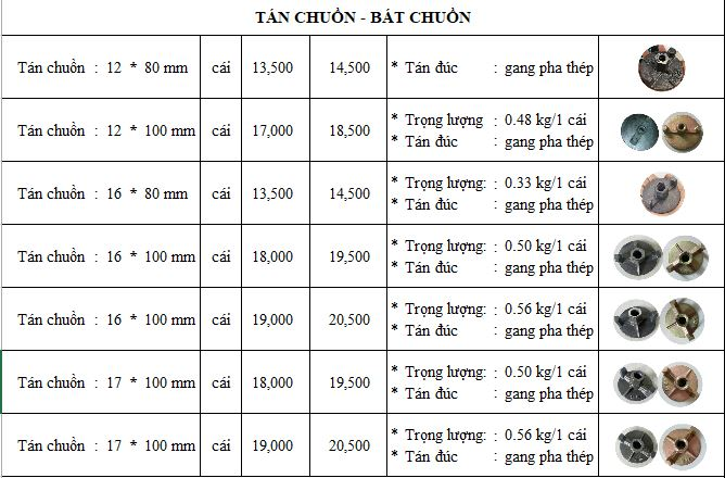 Bảng báo giá tán chuồn đen và xi mạ tại TPHCM