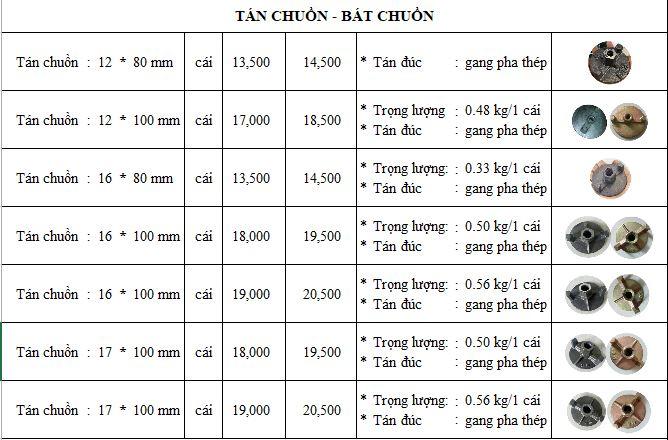 Bảng giá tán chuồn D12, D16, D17